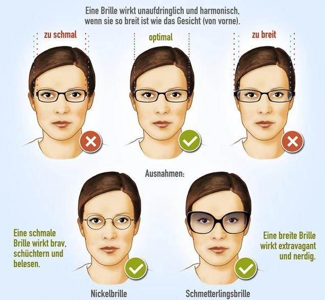 Brillenform, Brille, Brillenwahl, Schminktante, Anja Frankenhäuser