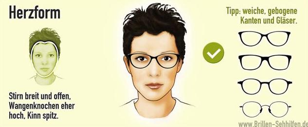 Brille, Brillenfassung, Brillengestell, herzförmiges Gesicht, Brillenform, Brillenwahl, Schminktante, Anja Frankenhäuser