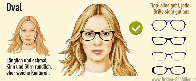 Brillenform, Gesichtsform, ovales Gesicht, Brillenwahl, Brille, Brillengestell, Schminktante, Anja Frankenhäuser