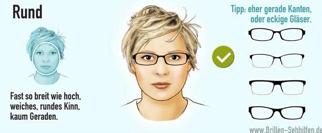Brillenform, Gesichtsform, rundes Gesicht, Brillenwahl, Brille, Brillengestell, Schminktante, Anja Frankenhäuser