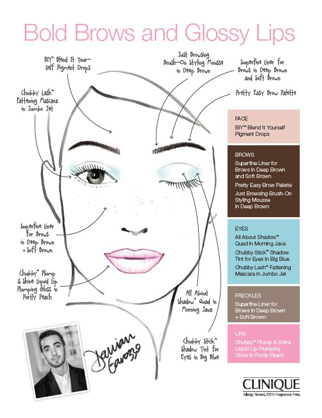 Bold Brows and Glossy Lips - ein Look der Clinique Sommerkollektion, vorgestellt auf dem Blog der Schminktante.